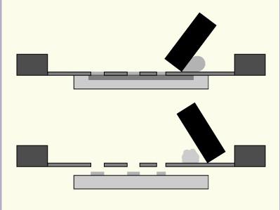 murakami-ragle-etkisi
